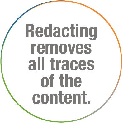 Redacting removes all traces of the content.